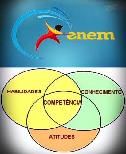 enem-habilidades-competencias